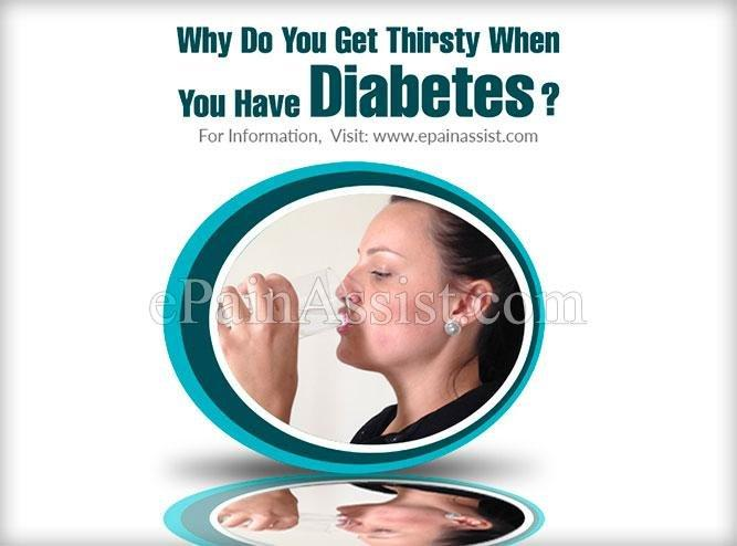 Why Are Diabetics Constantly Dehydrated And Urinating So Often Relate Your Answer To Osmosis