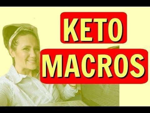 Calculating Calories And Macros For The Keto Diet