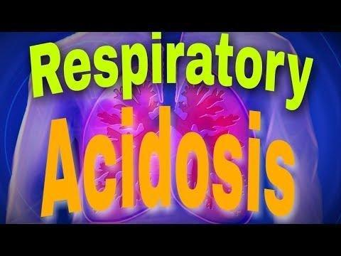 Respiratory Acidosismedication