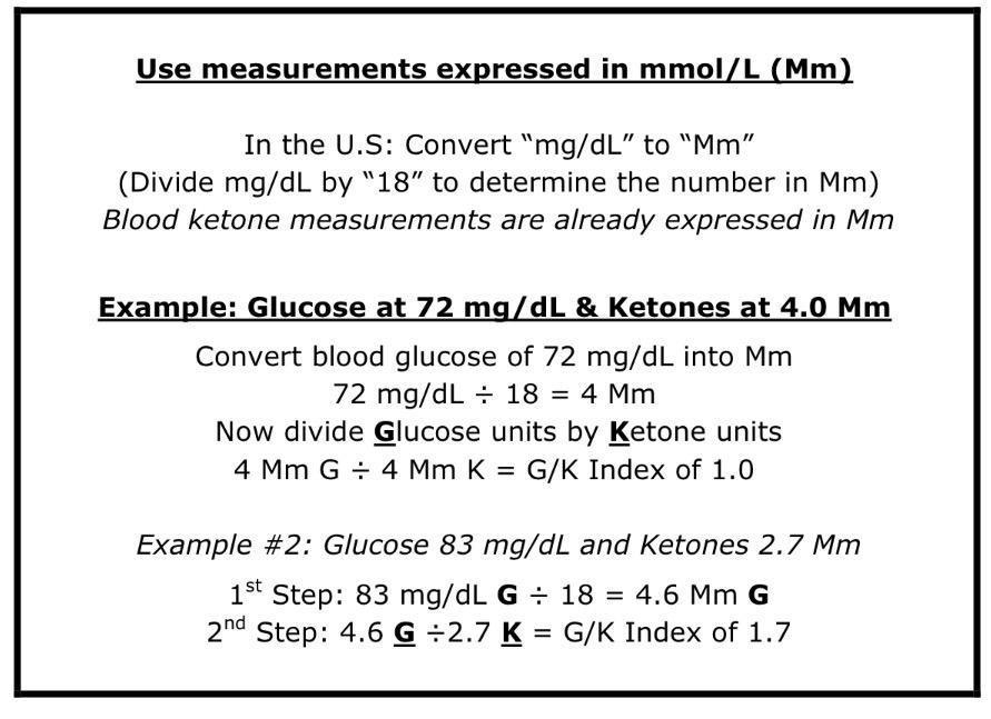 Celebrating Therapeutic Glucose Ketone Index (gki) Of1!