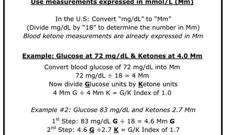Glucose Ketone Index App