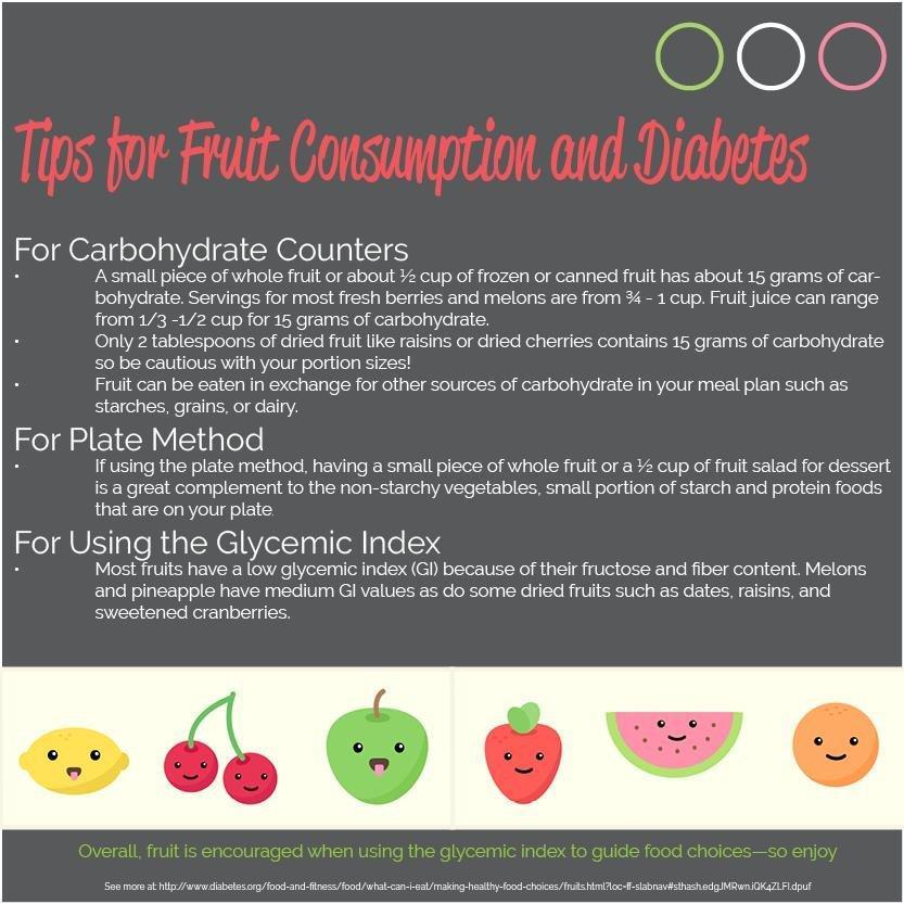 Eating Fruit As A Diabetic