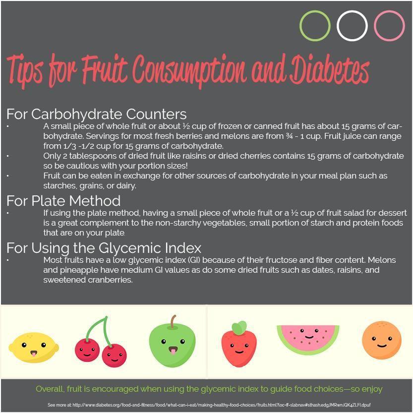 Can Diabetic Patients Eat Fruits?