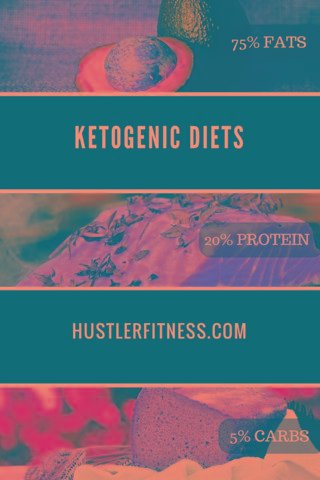 Ketogenic Diet For Bodybuilders: The Complete Guide