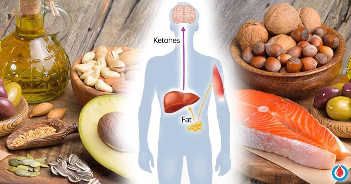 Ketogenic Diet for Diabetes and Prediabetes – A Beginner's Guide