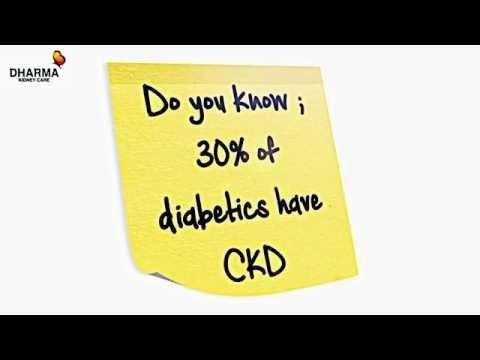 Diabetic Kidney Disease Symptoms