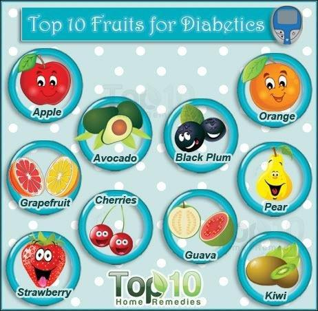 Bad Fruits For Diabetics