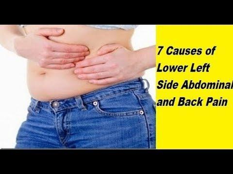 Why Abdominal Pain In Diabetic Ketoacidosis