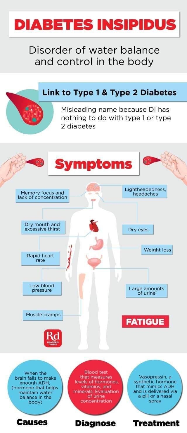 6 Things You Need To Know About Diabetes Insipidus