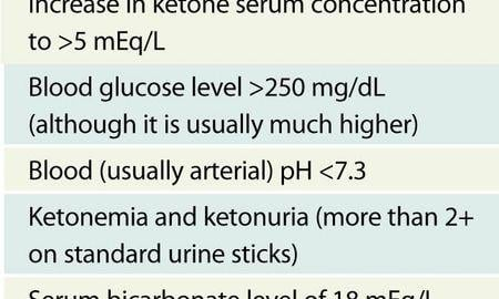Why Do Dka Patients Get Dehydrated
