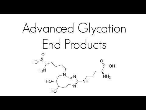 Hba1c Advanced Glycation End Products
