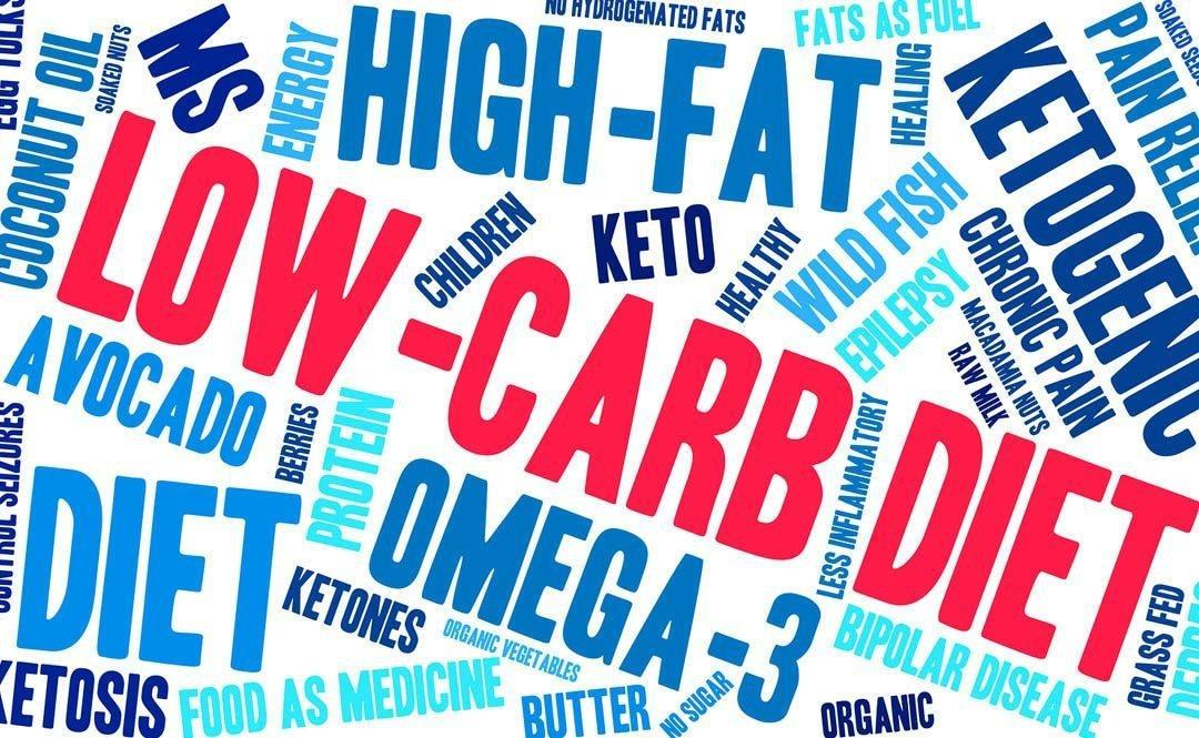 What To Expect On A Ketogenic Diet