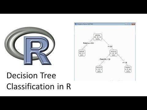 Humulin R Classification