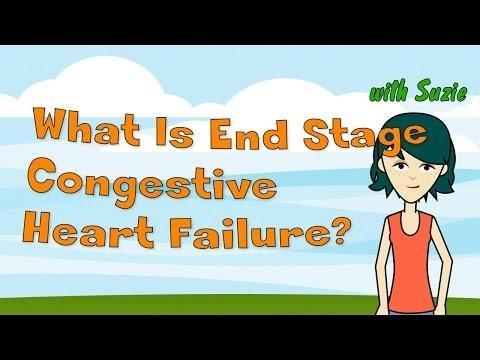 Congestive Heart Failure Diabetes And Kidney Failure