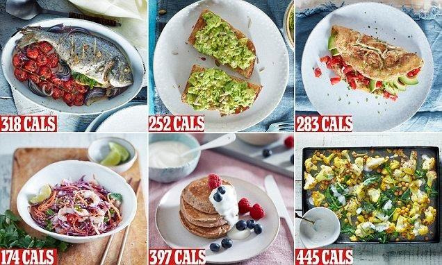 How To Beat Diabetes In 12 Weeks: Top Professors Share A Deliciously Simple Diet Plan To Help You Slim Down And Say Goodbye To Medication Forever