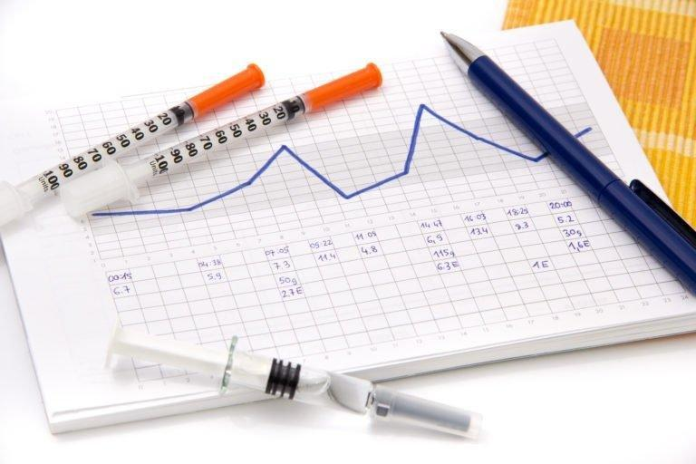 Why Is It Important To Check Your Blood Sugar Levels?