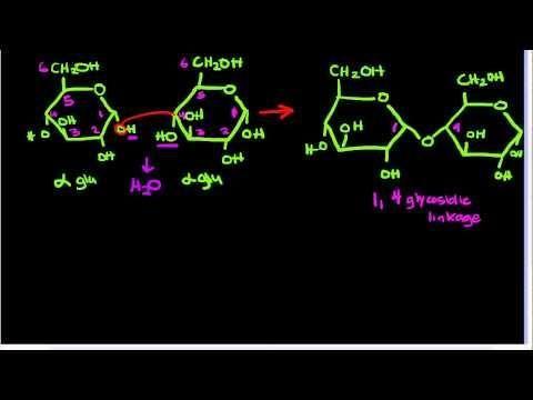 Alpha D Glucose Pentaacetate Density
