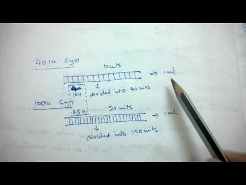 Insulin 70/30 Dosage Calculation
