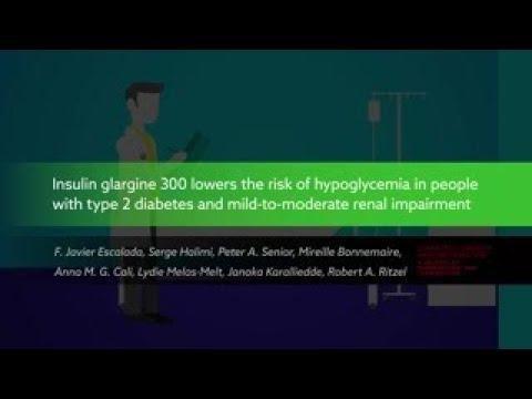 (insulin Glargine Injection) 300 Units/ml
