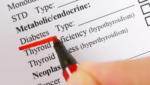 Frequent Yeast Infections And Diabetes