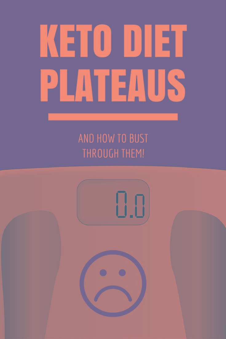 Busting Through A Keto Diet Plateau / Stall – Tips & Tricks