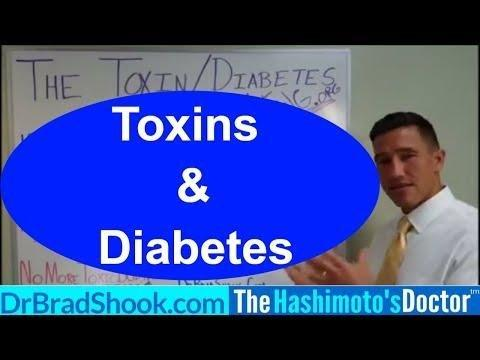 Connection Between Asthma And Diabetes