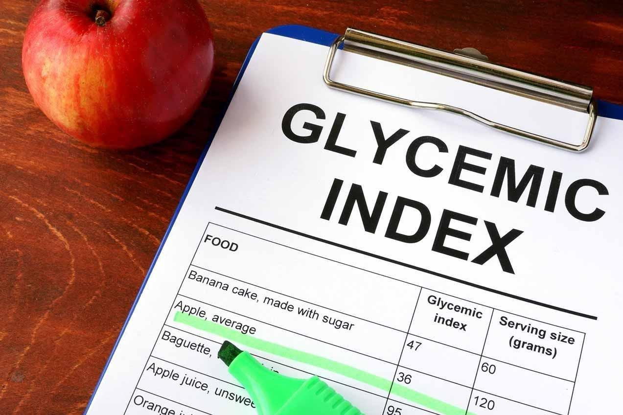 Are You Suffering From Untreated Hyperglycemia?