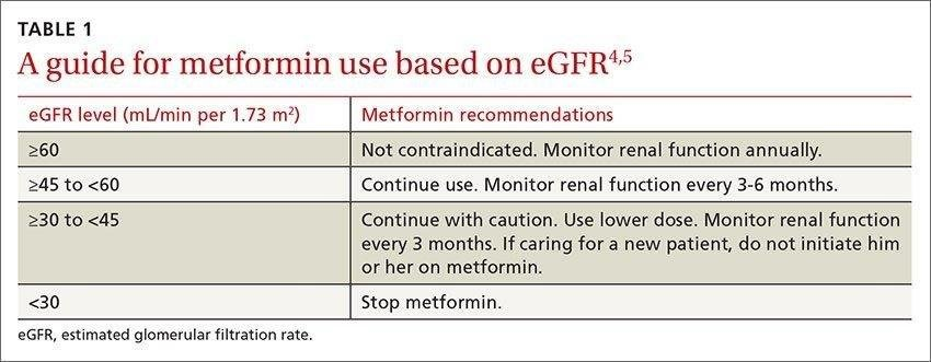 What Next When Metformin Isn't Enough For Type 2 Diabetes?