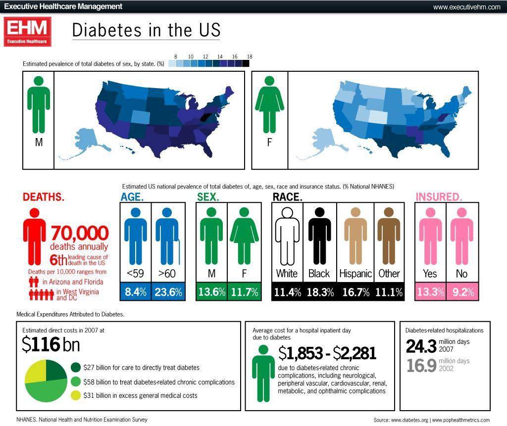 Is Kale Bad For Diabetics?