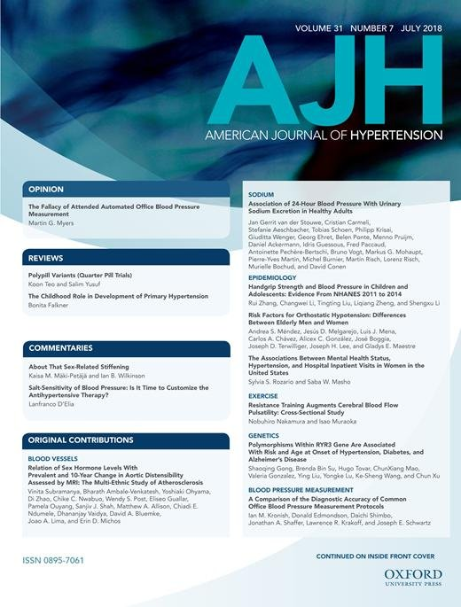 Effects Of Amlodipine Fosinopril Combination On Microalbuminuria In Hypertensive Type 2 Diabetic Patients
