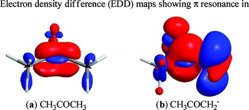 Why Are Esters And Amides Weaker Carbon Acids Than Ketones And Acid Fluorides? Contributions By Resonance And Inductive Effects