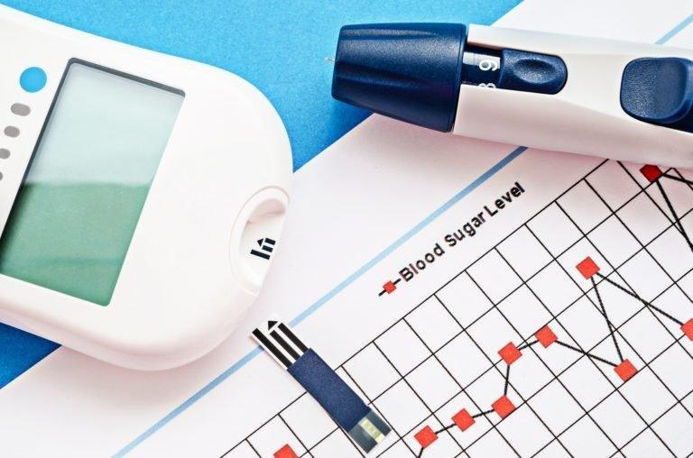Insulin Sensitivity Factor Australia