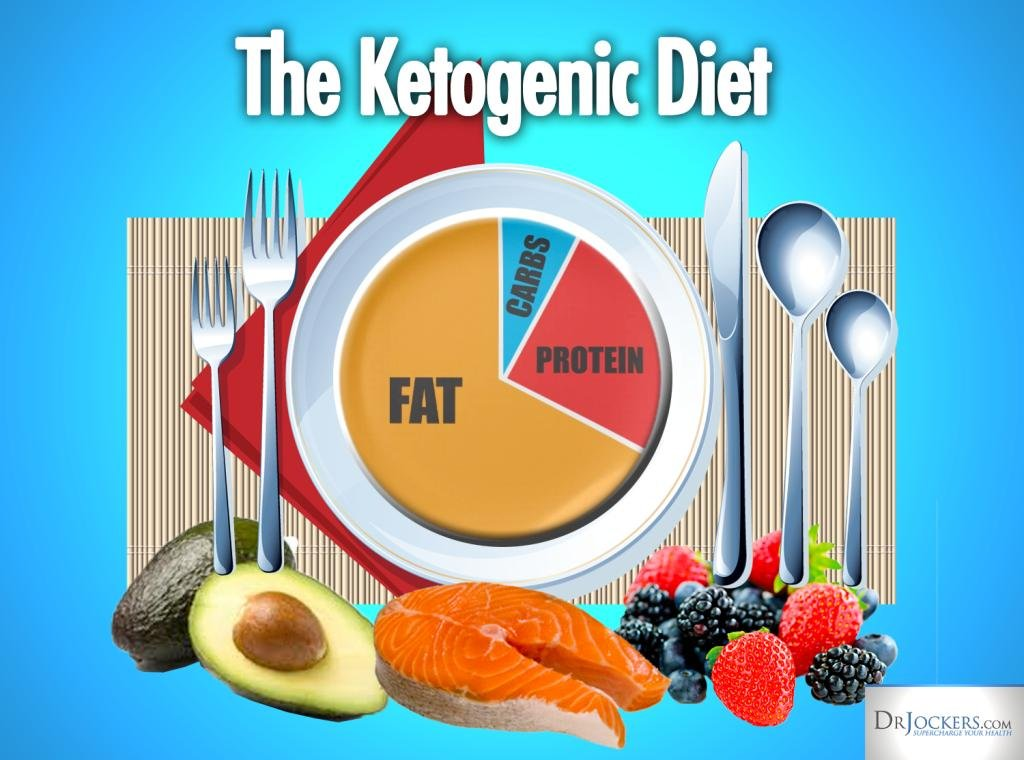 Is The Keto Diet The Right Diet For You To Lose Weight?