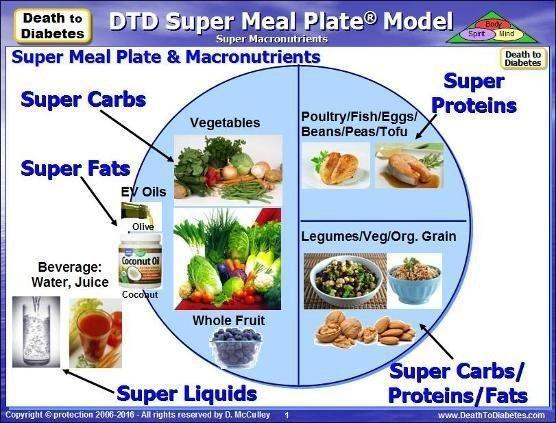 Diabetic Food Menu