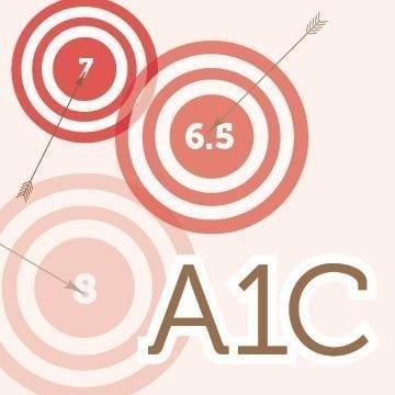 How A1c Affects Life Insurance