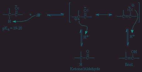 Acidity Of Alpha Hydrogens & Keto-enol Tautomerism