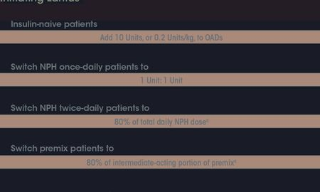 How Much Is In A Unit Of Insulin?