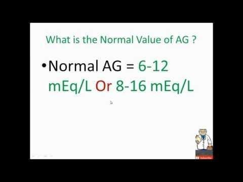 How To Calculate Anion Gap
