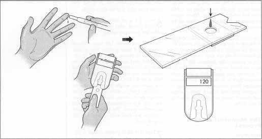 Glucometer Test Kit