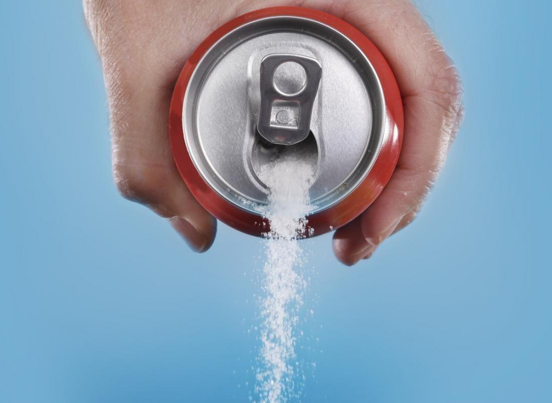 Sugary Drinks And Diabetes