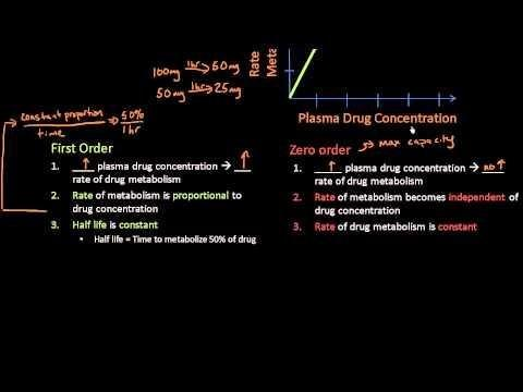 Order Metformin Online (glucophage), Buy Metformin Uk - Towacofd.org