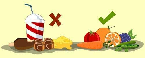 Diabetes Prevention Tips.
