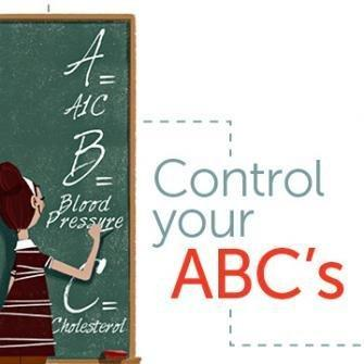 The Abcs Of Diabetes: A1c, Blood Pressure, And Cholesterol