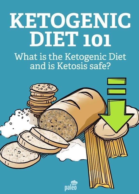 What Is The Ketogenic Diet And Is Ketosis Safe?