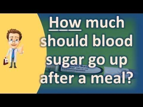 Blood Sugar Three Hours After Eating