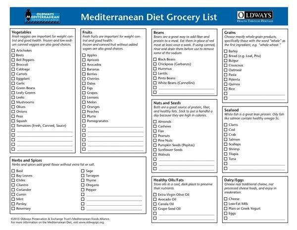 Mediterranean Diet Grocery List