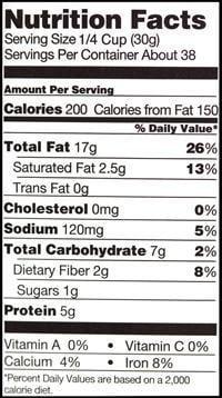 Eating Right For Chronic Kidney Disease