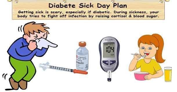 Diabetes Sick Or Illness