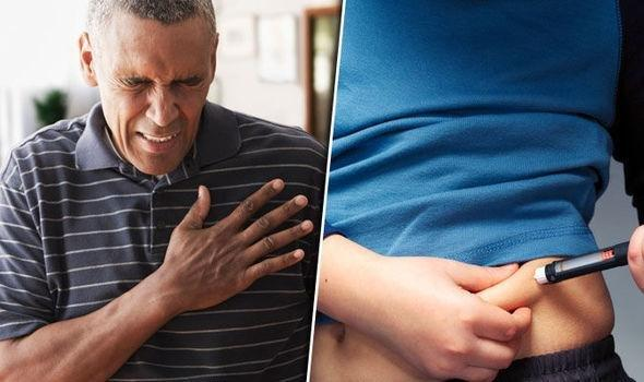 Diabetes - Signs You Might Have Prediabetes And Increased Risk Of Stroke