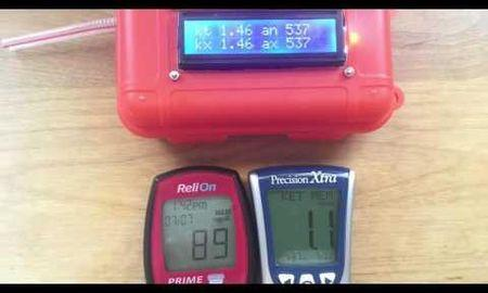 Ketosis Breath Meter
